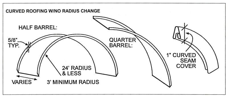 ACS Curved Roofing W/No Radius Change