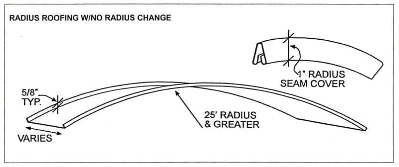 ACS Radius Roofing W/No Radius Change